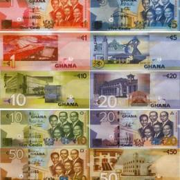 Veranderende wisselkoers bedreiging